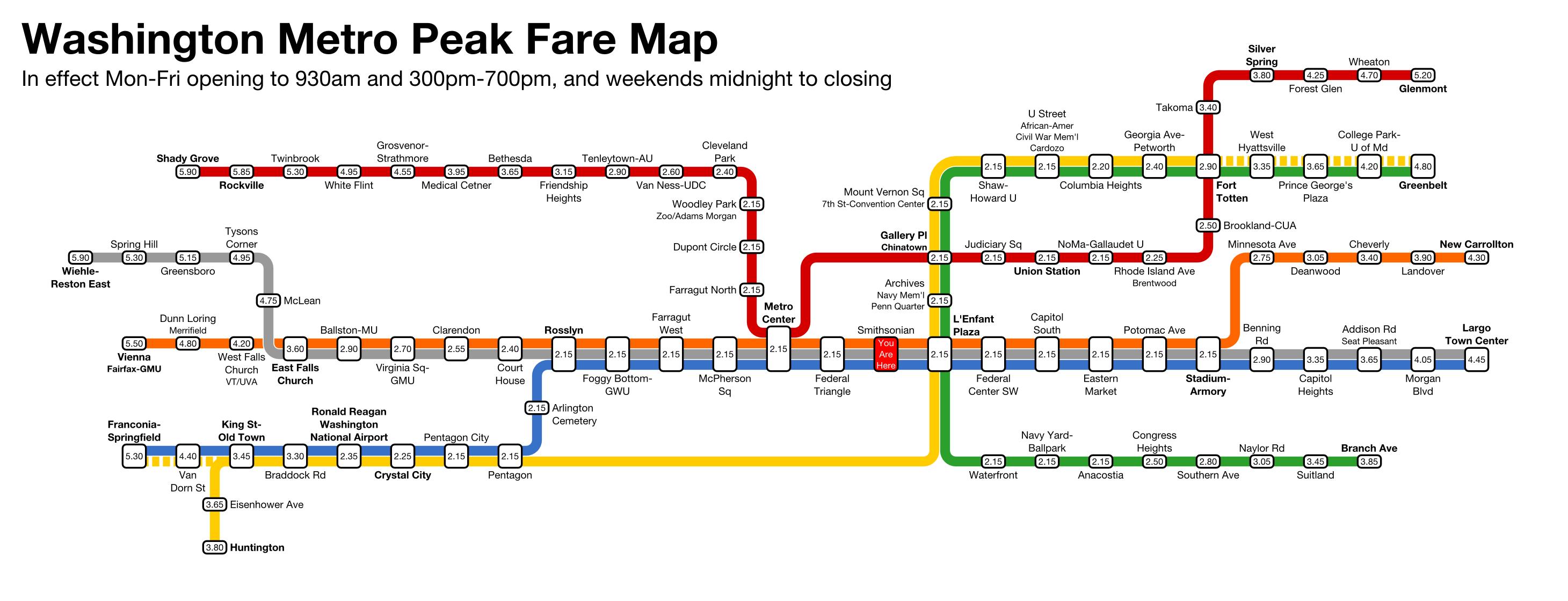 Washington Metro Subway Map.Washington Metro Fare Map Theodore Ditsek