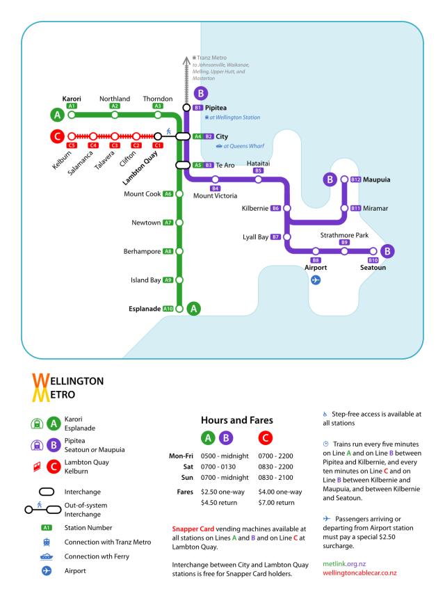 wellington metro