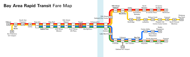 bart fare map