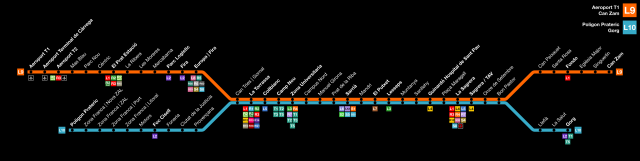 barcelona metro L9-L10 strip map.png