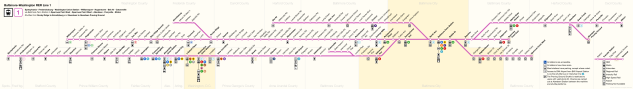 baltimore rer line 1 strip map
