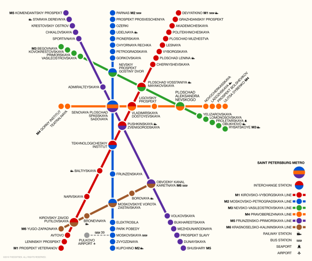 st petersburg metro soviet style